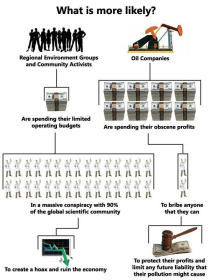 Infographic comparing the Big Oil versus environmentalist AGW conspiracy theories