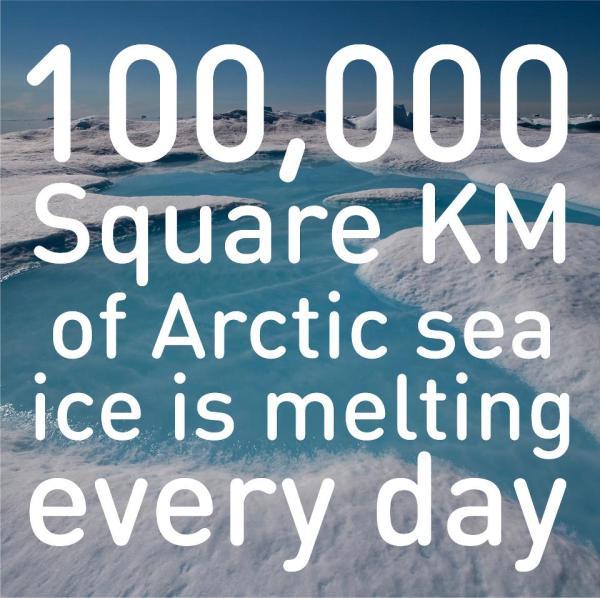 100,000 km arctic ice melting