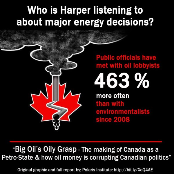 harper's oily decisions