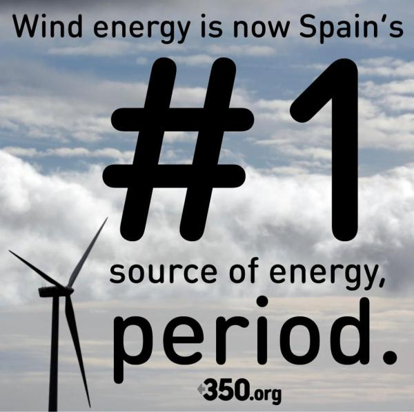 spain and wind energy