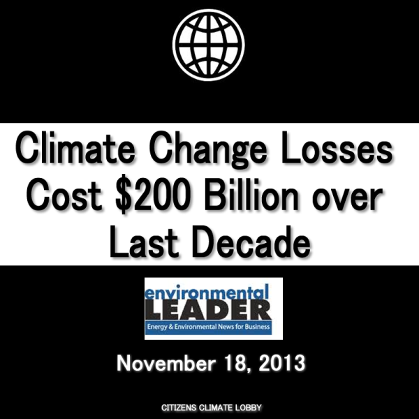 climate change losses