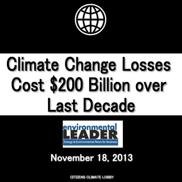 climate change losses