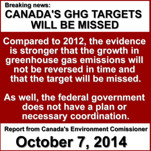 Canada's CCL emissions